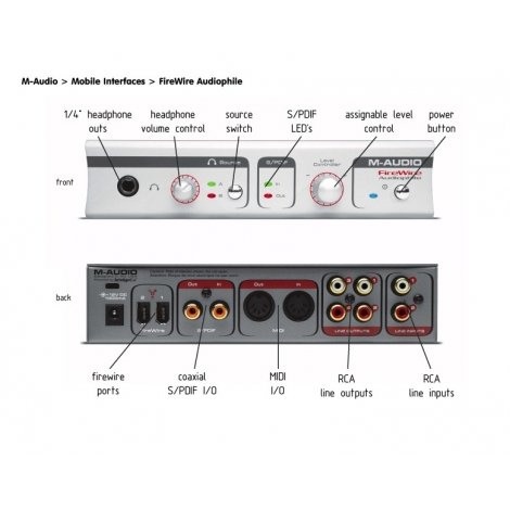 M-Audio FireWire Audiophile